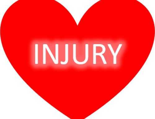 Soft Tissue Injury Management – PEACE then LOVE